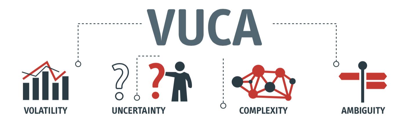 Vuca und New Work